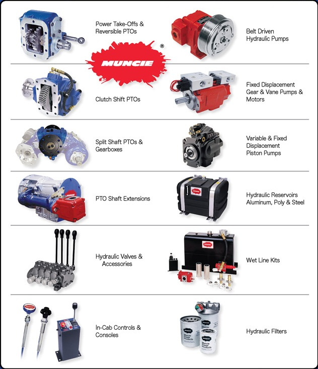 Isuzu Engine 6wf1 Tc  manrail Workshop Manual besides Muncie Pto Power Take Off together with Watch additionally Zf6hp28 also Car Condenser Location. on transmission parts diagram